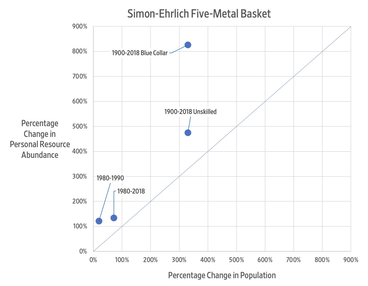 The Five-Metal Basket Reconsidered